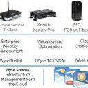 Dell proglašen za najboljeg provajdera IT bezbednosnih rešenja za 2015. godinu