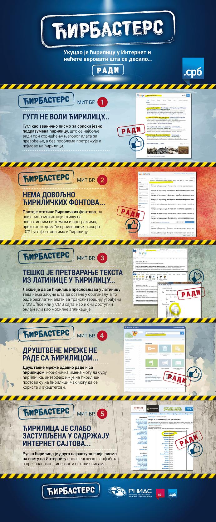 Cirbasters_infografik