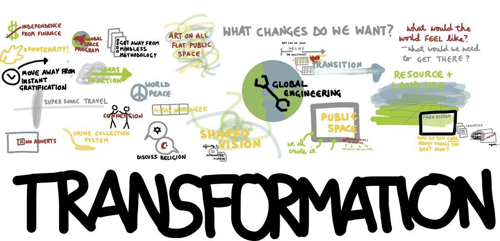 transformation_at_future_perfect