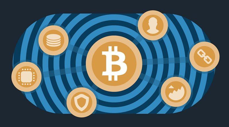 Vrednost kriptovaluta na dan 21.6.2018.